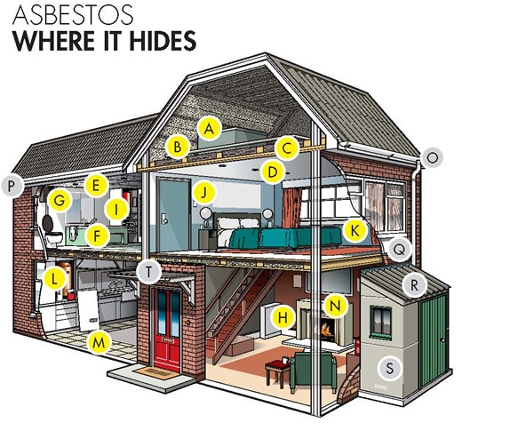 Where Can You Find Asbestos In Residential Buildings