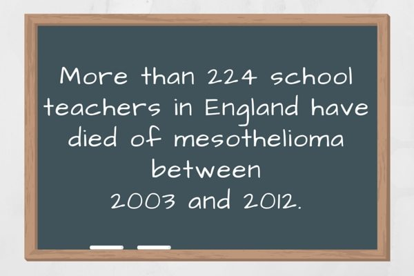 More than 224 school teachers
